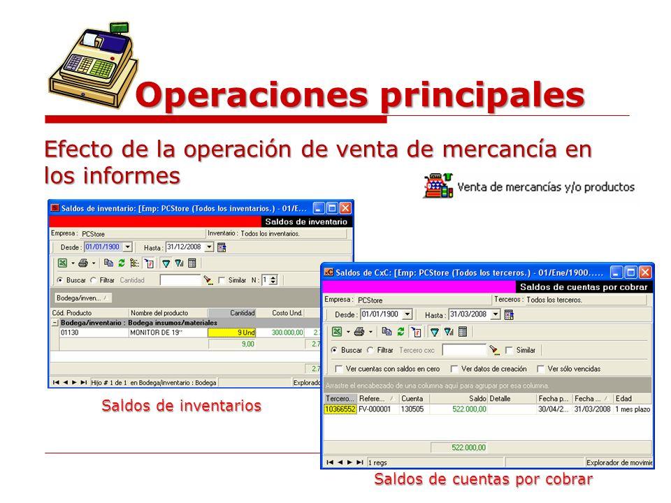 Operaciones principales Efecto de la operación de venta de mercancía en los informes Saldos de inventarios Saldos de cuentas por cobrar