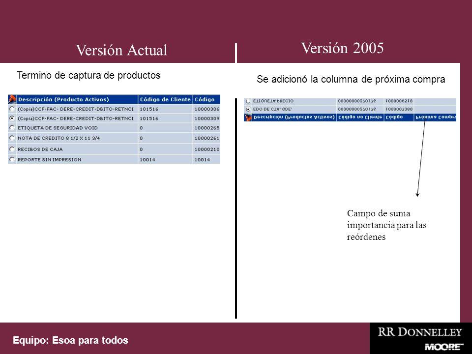 Equipo: Esoa para todos Termino de captura de productos Versión 2005 Versión Actual Se adicionó la columna de próxima compra Campo de suma importancia para las reórdenes