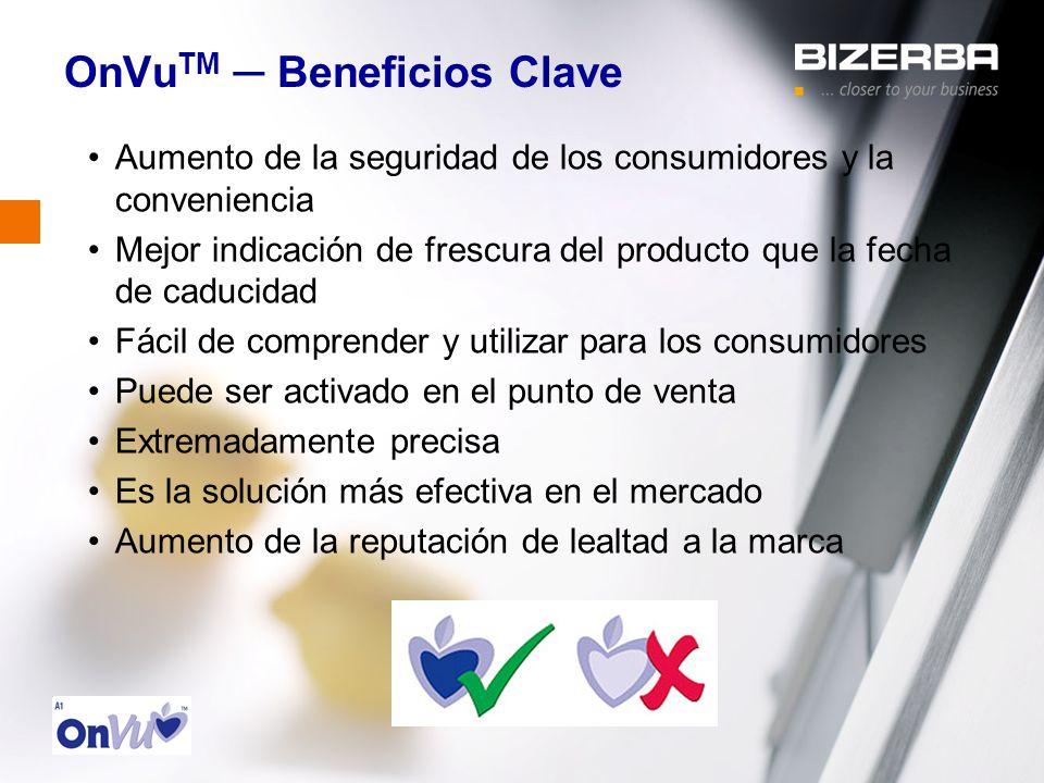 31.10.2000 OnVu TM Beneficios Clave Aumento de la seguridad de los consumidores y la conveniencia Mejor indicación de frescura del producto que la fec