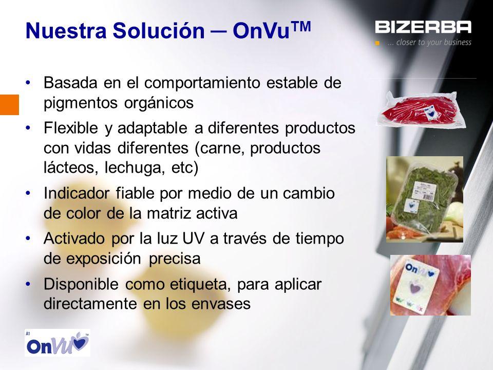 31.10.2000 Nuestra Solución OnVu TM Basada en el comportamiento estable de pigmentos orgánicos Flexible y adaptable a diferentes productos con vidas d