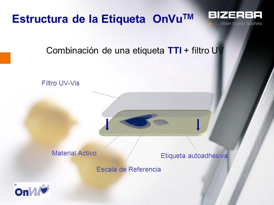31.10.2000 Estructura de la Etiqueta OnVu TM Escala de Referencia Etiqueta autoadhesiva Material Activo Filtro UV-Vis Combinación de una etiqueta TTI
