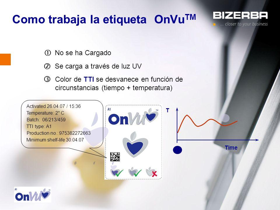 31.10.2000 Como trabaja la etiqueta OnVu TM Color de TTI se desvanece en función de circunstancias (tiempo + temperatura) Se carga a través de luz UV
