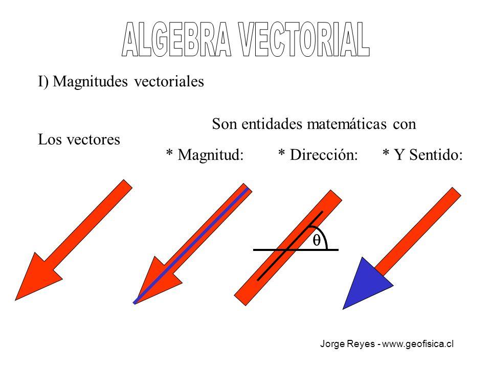 I) Magnitudes vectoriales Los vectores Son entidades matemáticas con * Magnitud:* Dirección:* Y Sentido: Jorge Reyes - www.geofisica.cl