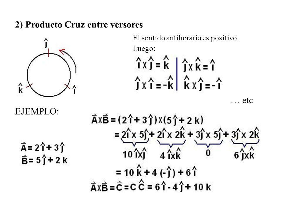 2) Producto Cruz entre versores El sentido antihorario es positivo. Luego: … etc EJEMPLO: