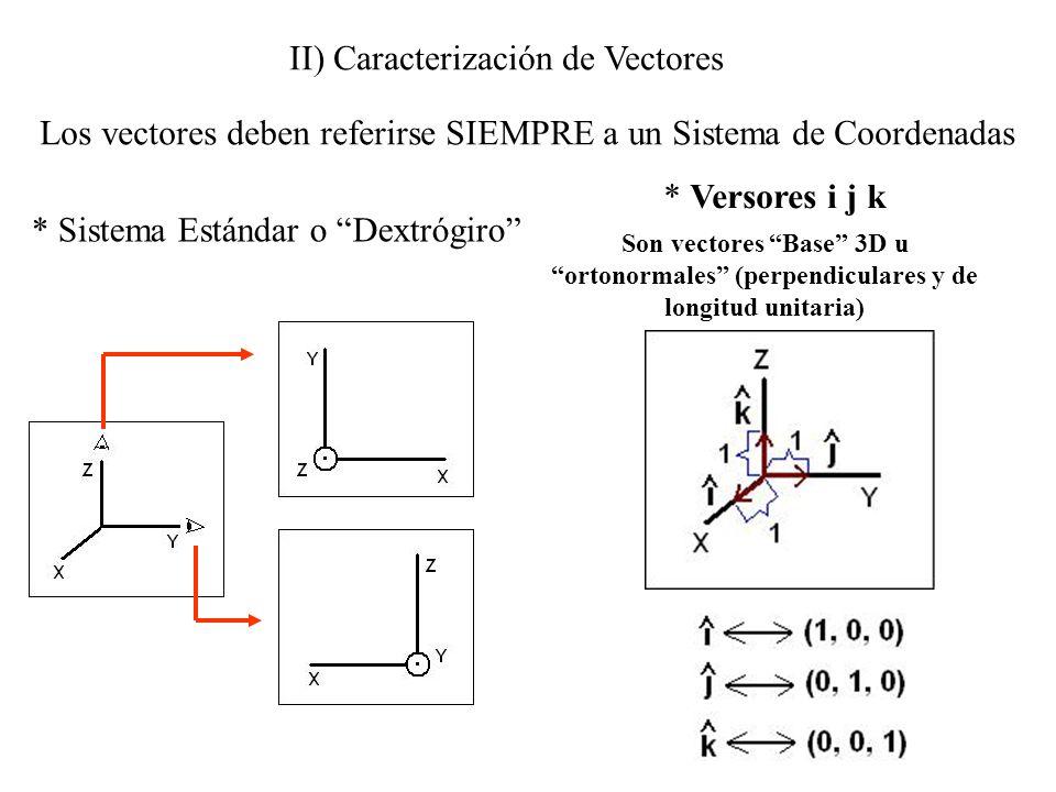 II) Caracterización de Vectores Los vectores deben referirse SIEMPRE a un Sistema de Coordenadas * Sistema Estándar o Dextrógiro * Versores i j k Son