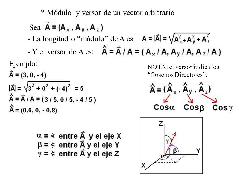 * Módulo y versor de un vector arbitrario Sea - La longitud o módulo de A es: - Y el versor de A es: Ejemplo: NOTA: el versor indica los Cosenos Direc