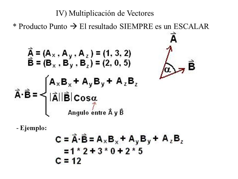 IV) Multiplicación de Vectores * Producto Punto El resultado SIEMPRE es un ESCALAR - Ejemplo: