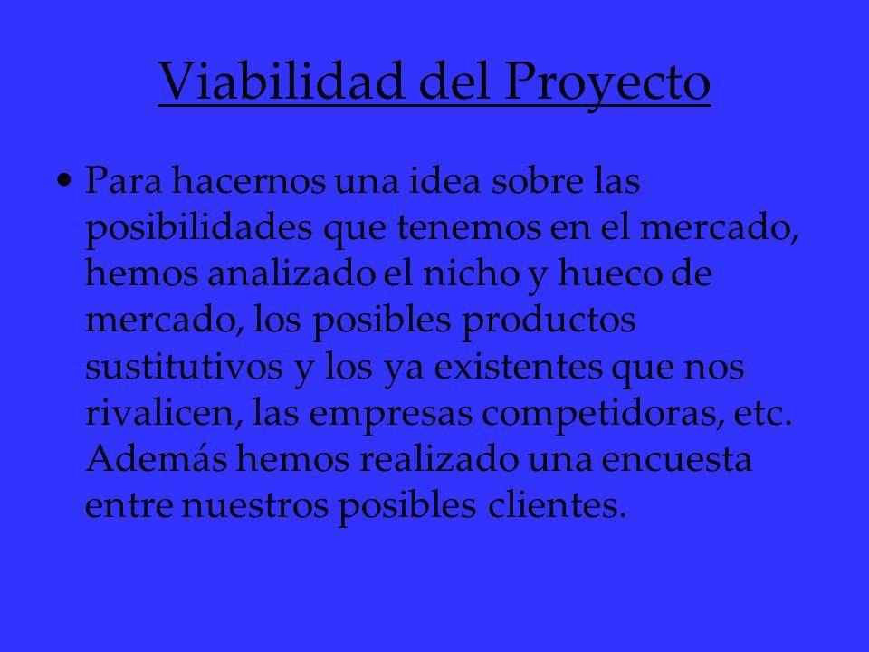 Viabilidad del Proyecto Para hacernos una idea sobre las posibilidades que tenemos en el mercado, hemos analizado el nicho y hueco de mercado, los pos