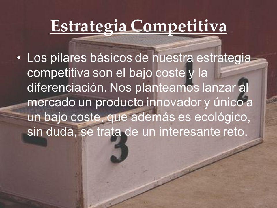 Estrategia Competitiva Los pilares básicos de nuestra estrategia competitiva son el bajo coste y la diferenciación. Nos planteamos lanzar al mercado u