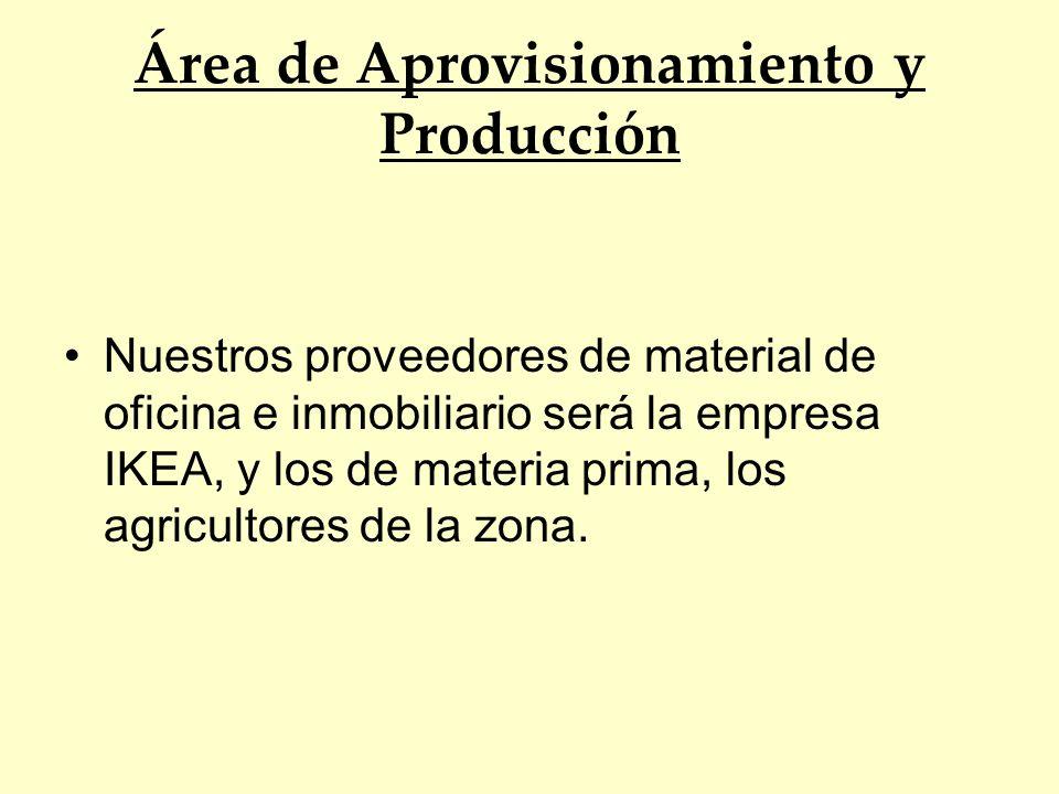 Área de Aprovisionamiento y Producción Nuestros proveedores de material de oficina e inmobiliario será la empresa IKEA, y los de materia prima, los ag