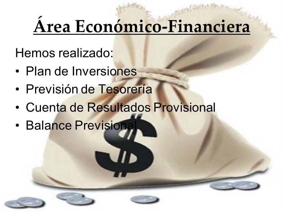 Área Económico-Financiera Hemos realizado: Plan de Inversiones Previsión de Tesorería Cuenta de Resultados Provisional Balance Previsional