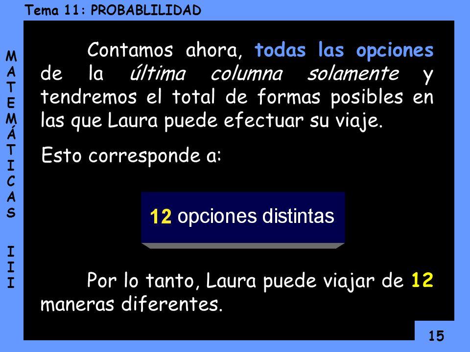 14 Tema 11: PROBABLILIDAD MATEMÁTICAS IIIMATEMÁTICAS III Diagrama de Árbol Acapulco Autobús Avión Papá Mamá Hermano Papá Mamá Hermano Cancún Autobús A