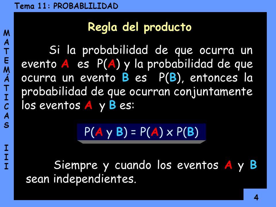 4 Tema 11: PROBABLILIDAD MATEMÁTICAS IIIMATEMÁTICAS III Si la probabilidad de que ocurra un evento A es P(A) y la probabilidad de que ocurra un evento B es P(B), entonces la probabilidad de que ocurran conjuntamente los eventos A y B es: Regla del producto P(A y B) = P(A) x P(B) Siempre y cuando los eventos A y B sean independientes.