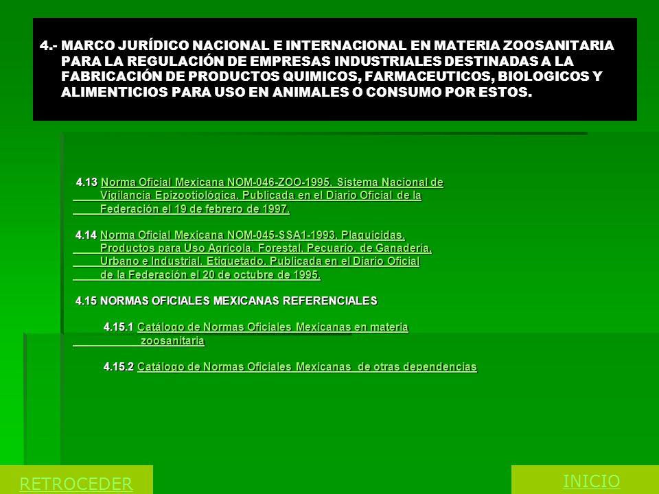 4.- MARCO JURÍDICO NACIONAL E INTERNACIONAL EN MATERIA ZOOSANITARIA PARA LA REGULACIÓN DE EMPRESAS INDUSTRIALES DESTINADAS A LA FABRICACIÓN DE PRODUCT