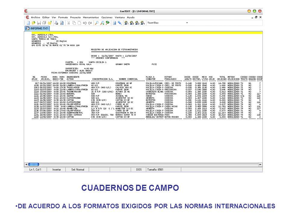 CUADERNOS DE CAMPO DE ACUERDO A LOS FORMATOS EXIGIDOS POR LAS NORMAS INTERNACIONALES