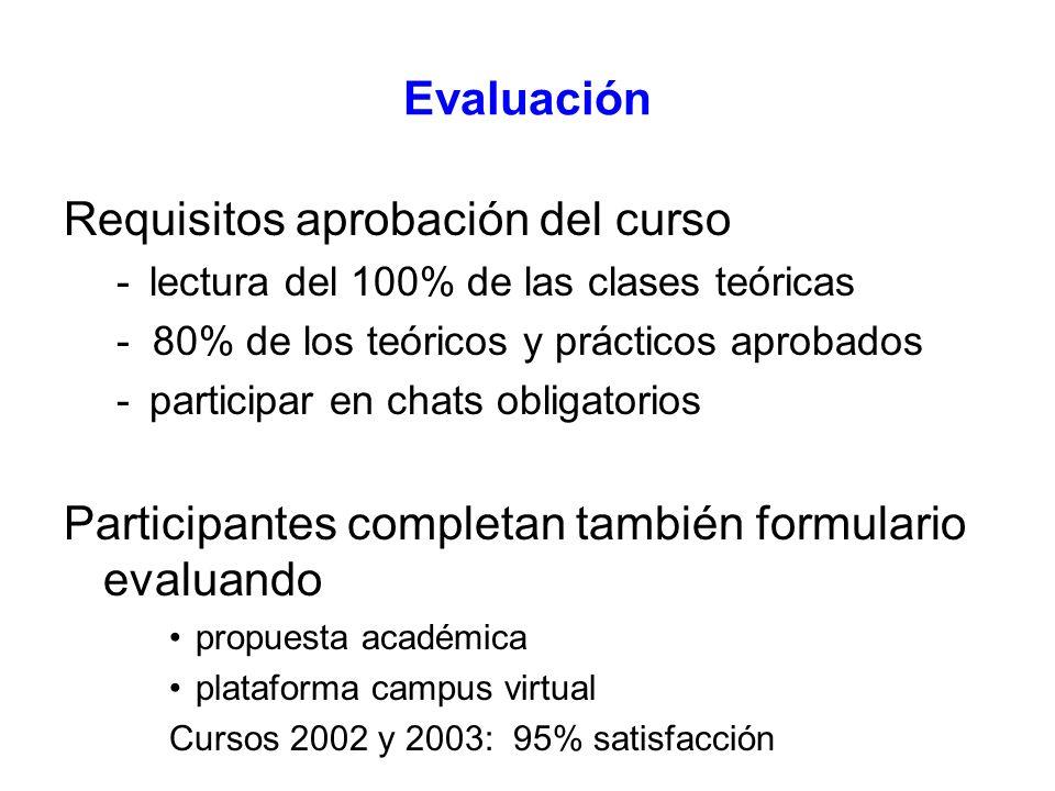 Evaluación Requisitos aprobación del curso -lectura del 100% de las clases teóricas - 80% de los teóricos y prácticos aprobados -participar en chats obligatorios Participantes completan también formulario evaluando propuesta académica plataforma campus virtual Cursos 2002 y 2003: 95% satisfacción