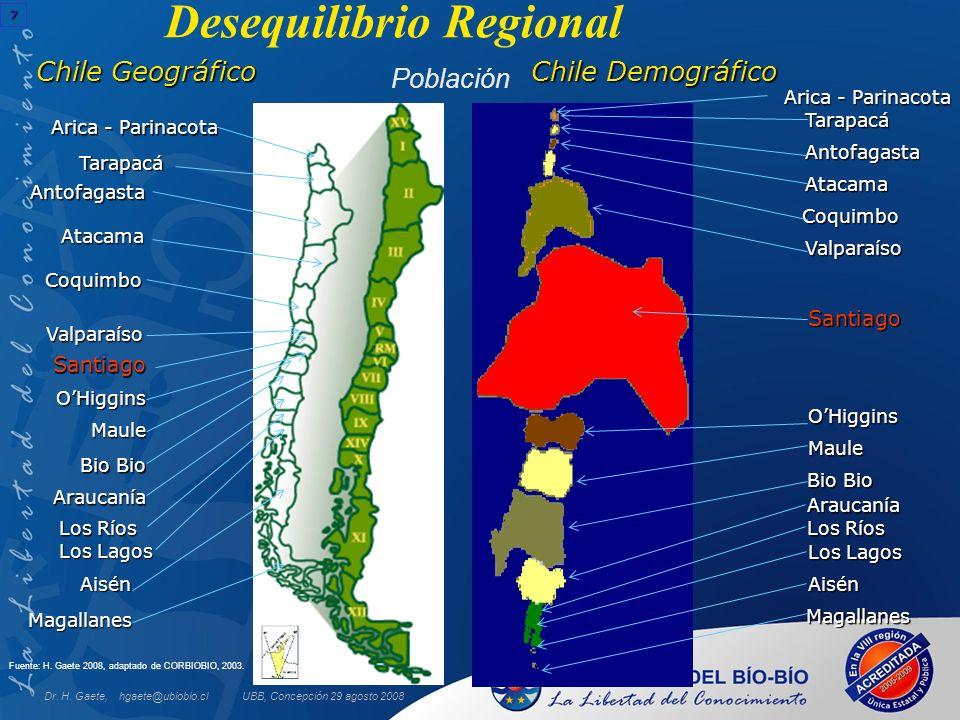 UBB, Concepción 29 agosto 2008 Desequilibrio Regional7 Fuente: H. Gaete 2008, adaptado de CORBIOBIO, 2003. Chile Geográfico Magallanes Arica - Parinac