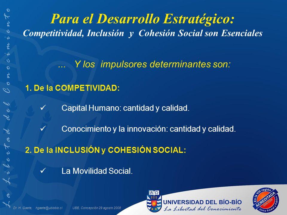 Para el Desarrollo Estratégico: Competitividad, Inclusión y Cohesión Social son Esenciales...