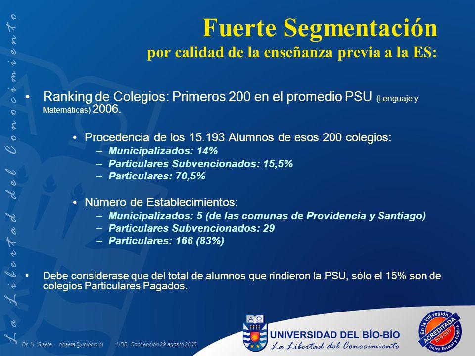 UBB, Concepción 29 agosto 2008 Fuerte Segmentación por calidad de la enseñanza previa a la ES: Ranking de Colegios: Primeros 200 en el promedio PSU (Lenguaje y Matemáticas) 2006.