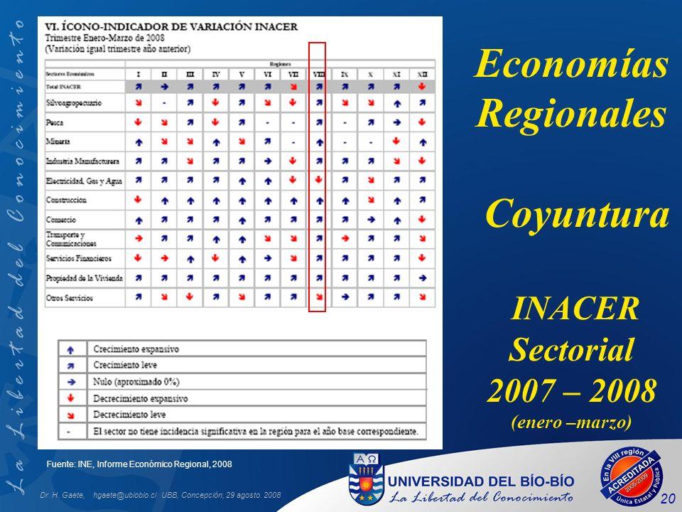 UBB, Concepción, 29 agosto. 2008 20 Fuente: INE, Informe Económico Regional, 2008 Economías Regionales Coyuntura INACER Sectorial 2007 – 2008 (enero –