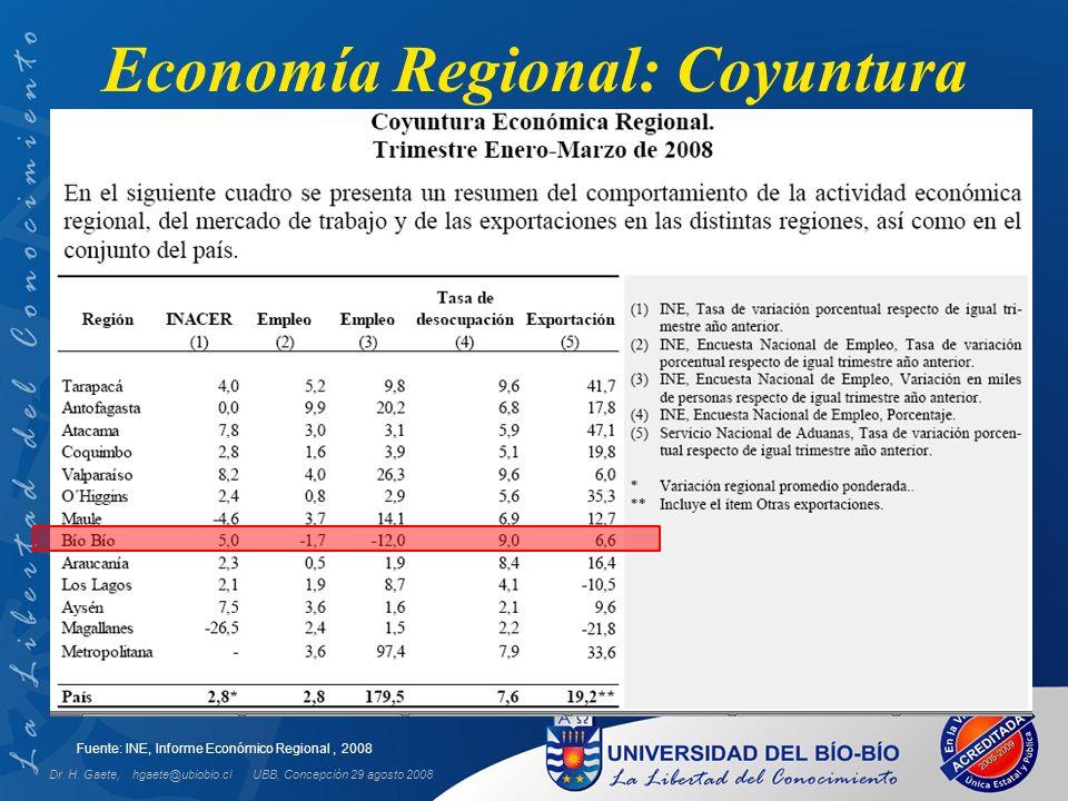 UBB, Concepción 29 agosto 2008 Fuente: INE, Informe Económico Regional, 2008 Economía Regional: Coyuntura Dr. H. Gaete, hgaete@ubiobio.cl