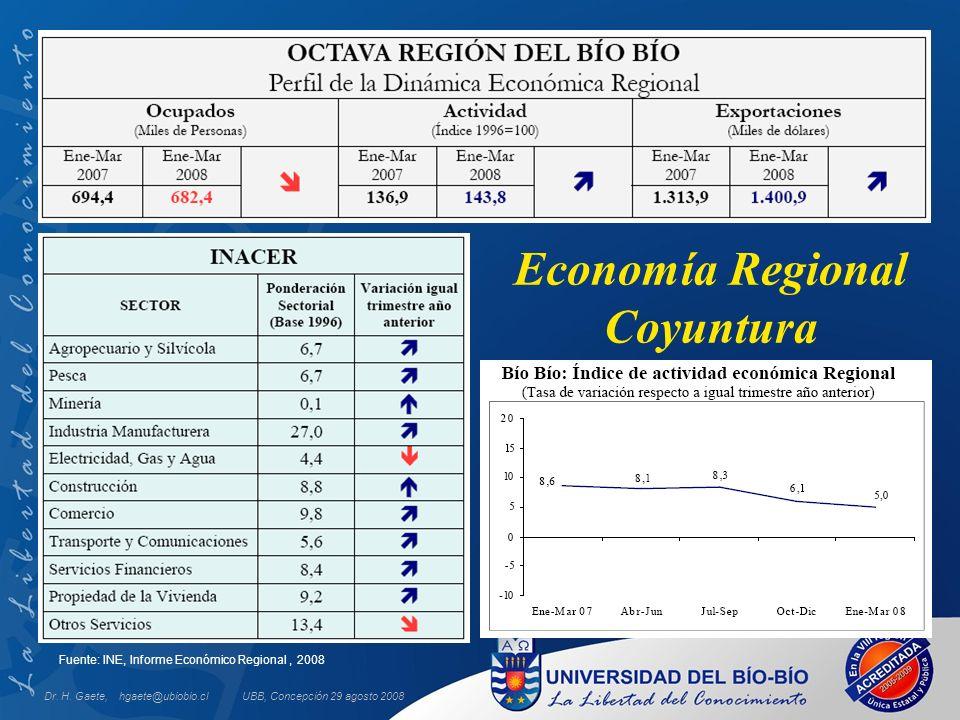 UBB, Concepción 29 agosto 2008 Fuente: INE, Informe Económico Regional, 2008 Economía Regional Coyuntura Dr. H. Gaete, hgaete@ubiobio.cl