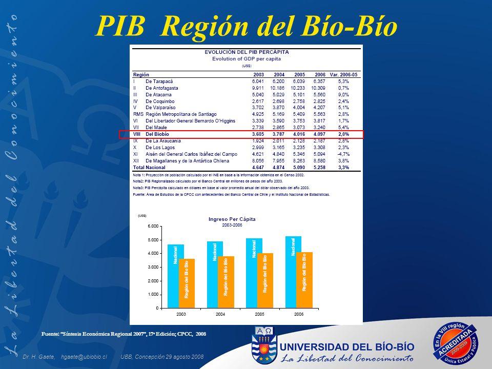 Dr. H. Gaete, hgaete@ubiobio.clUBB, Concepción 29 agosto 2008 PIB Región del Bío-Bío Fuente: Síntesis Económica Regional 2007, 17 a Edición; CPCC, 200