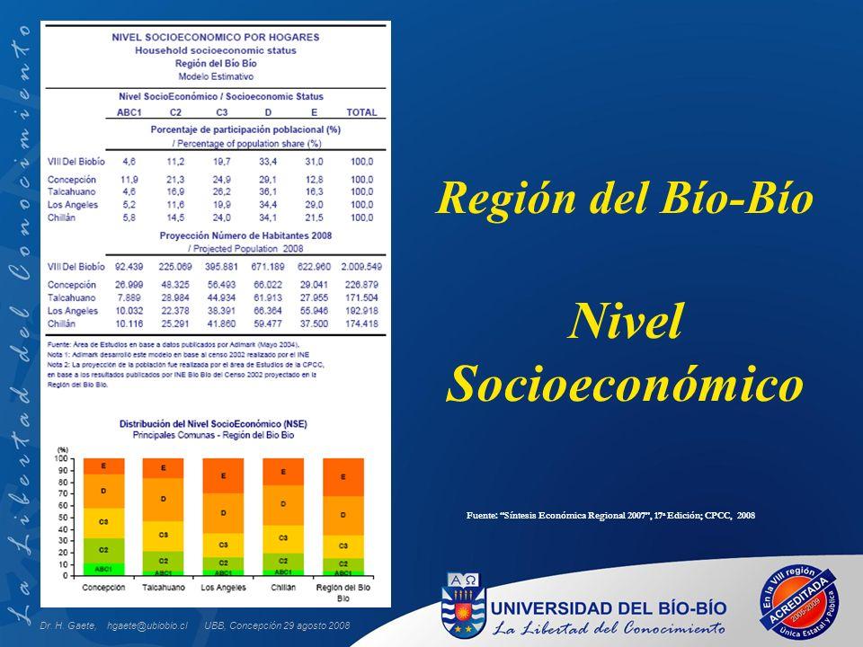 Dr. H. Gaete, hgaete@ubiobio.clUBB, Concepción 29 agosto 2008 Región del Bío-Bío Nivel Socioeconómico Fuente: Síntesis Económica Regional 2007, 17 a E