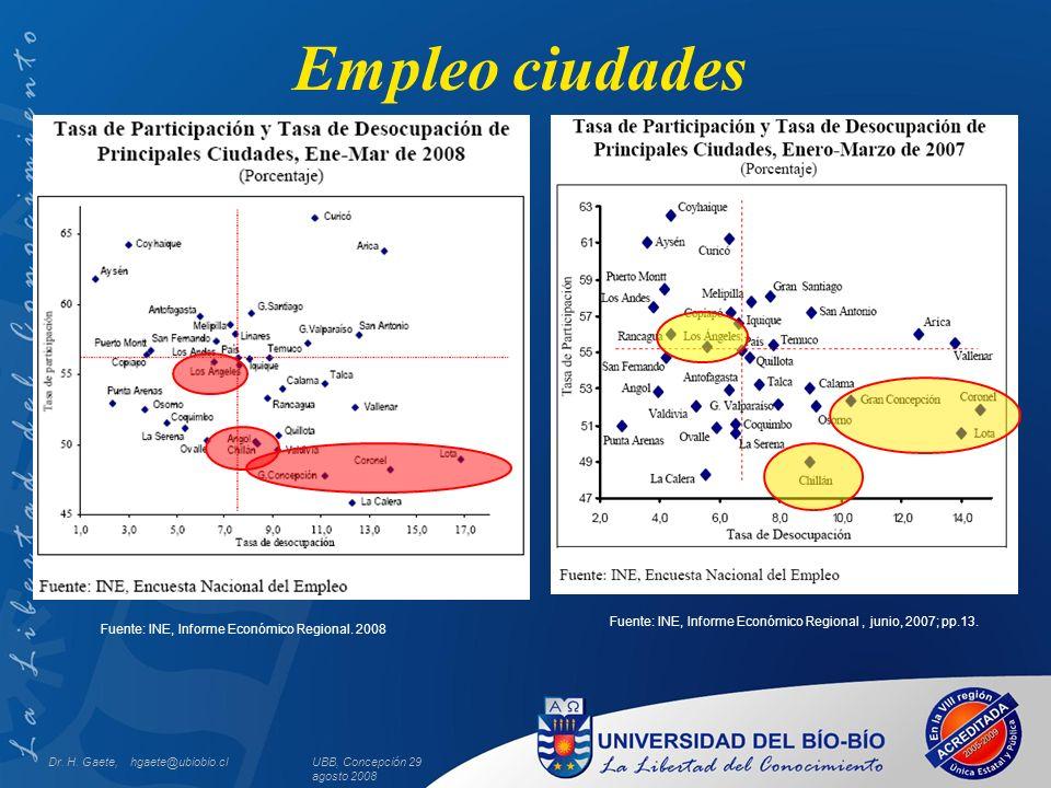 UBB, Concepción 29 agosto 2008 Empleo ciudades Fuente: INE, Informe Económico Regional, junio, 2007; pp.13. Dr. H. Gaete, hgaete@ubiobio.cl Fuente: IN