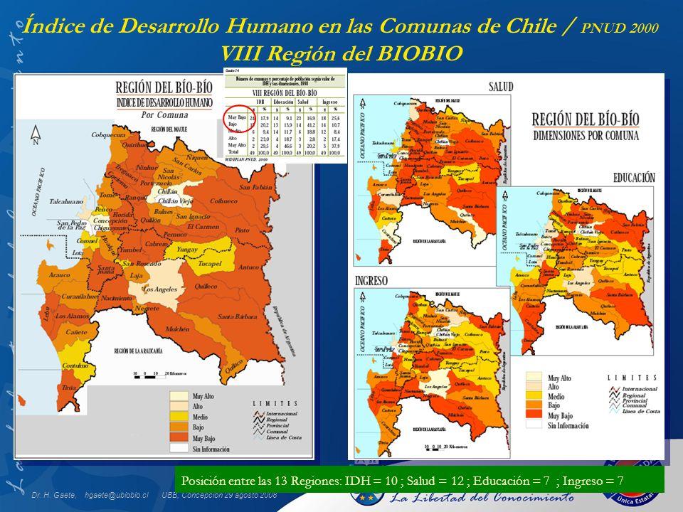 UBB, Concepción 29 agosto 2008 Índice de Desarrollo Humano en las Comunas de Chile / PNUD 2000 VIII Región del BIOBIO Posición entre las 13 Regiones: IDH = 10 ; Salud = 12 ; Educación = 7 ; Ingreso = 7 Dr.