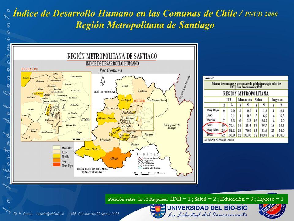 UBB, Concepción 29 agosto 2008 Índice de Desarrollo Humano en las Comunas de Chile / PNUD 2000 Región Metropolitana de Santiago Posición entre las 13 Regiones: IDH = 1 ; Salud = 2 ; Educación = 3 ; Ingreso = 1 Dr.