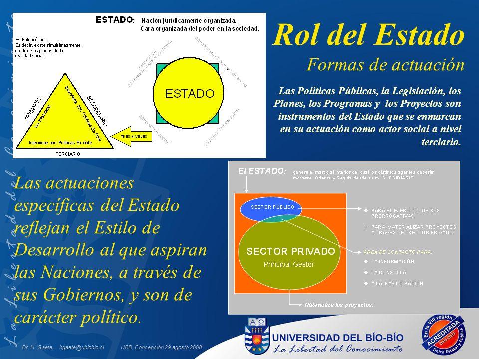 UBB, Concepción 29 agosto 2008 Rol del Estado Formas de actuación Las Políticas Públicas, la Legislación, los Planes, los Programas y los Proyectos son instrumentos del Estado que se enmarcan en su actuación como actor social a nivel terciario.