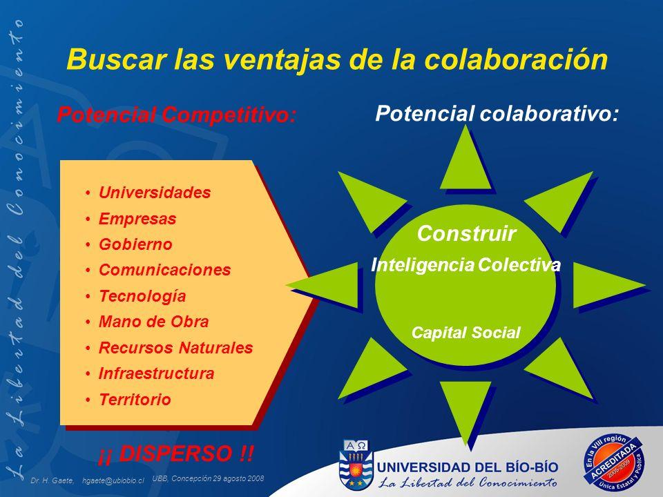 UBB, Concepción 29 agosto 2008 Buscar las ventajas de la colaboración Universidades Empresas Gobierno Comunicaciones Tecnología Mano de Obra Recursos