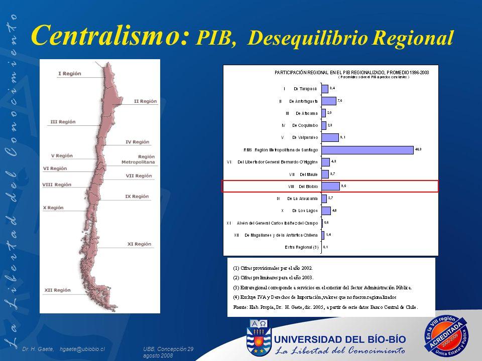 UBB, Concepción 29 agosto 2008 Centralismo: PIB, Desequilibrio Regional Dr. H. Gaete, hgaete@ubiobio.cl