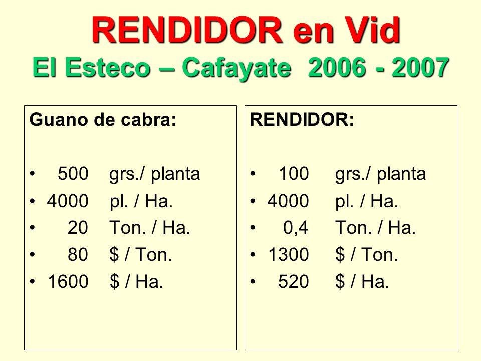 RENDIDOR en Vid El Esteco – Cafayate 2006 - 2007 RENDIDOR en Vid El Esteco – Cafayate 2006 - 2007 Guano de cabra: 500 grs./ planta 4000 pl.