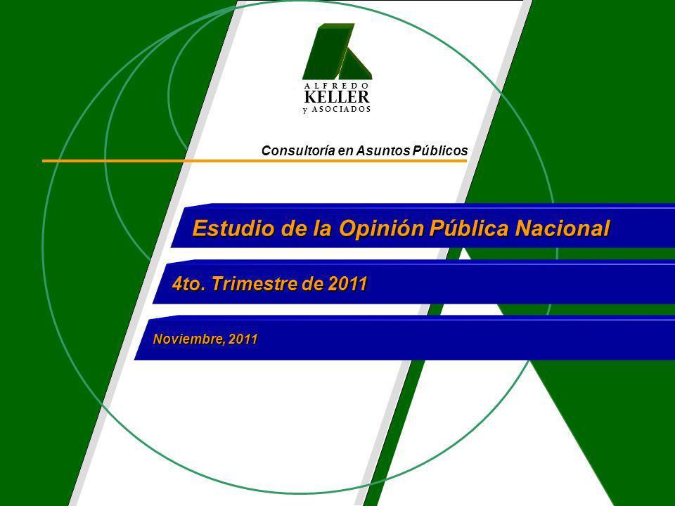 A L F R E D O KELLER y A S O C I A D O S Consultoría en Asuntos Públicos Estudio de la Opinión Pública Nacional 4to. Trimestre de 2011 Noviembre, 2011