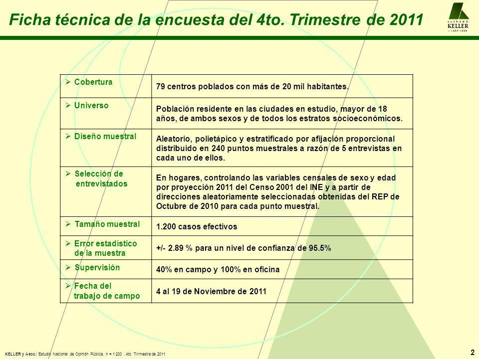 Un gobierno de transición 23 A L F R E D O KELLER y A S O C I A D O S Si Chávez se ve forzado a dejar el poder ¿quién debería presidir un gobierno de transición.