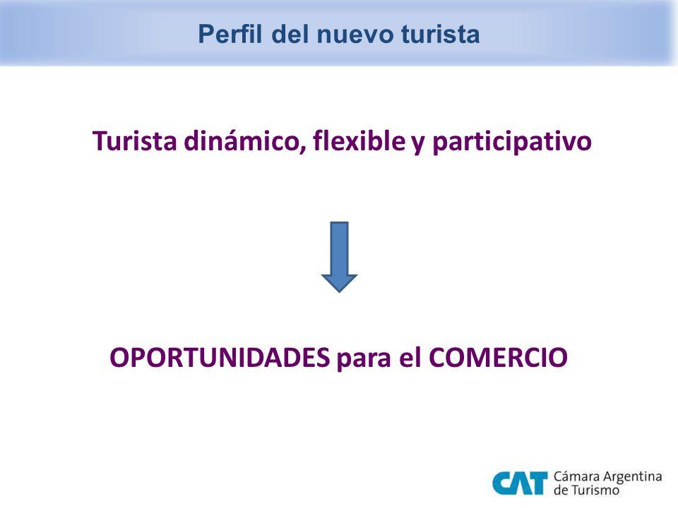 Turista dinámico, flexible y participativo OPORTUNIDADES para el COMERCIO Perfil del nuevo turista