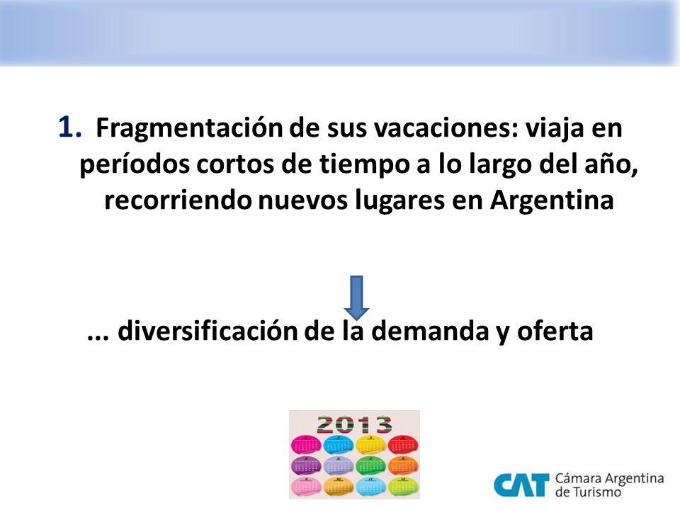 1. Fragmentación de sus vacaciones: viaja en períodos cortos de tiempo a lo largo del año, recorriendo nuevos lugares en Argentina... diversificación