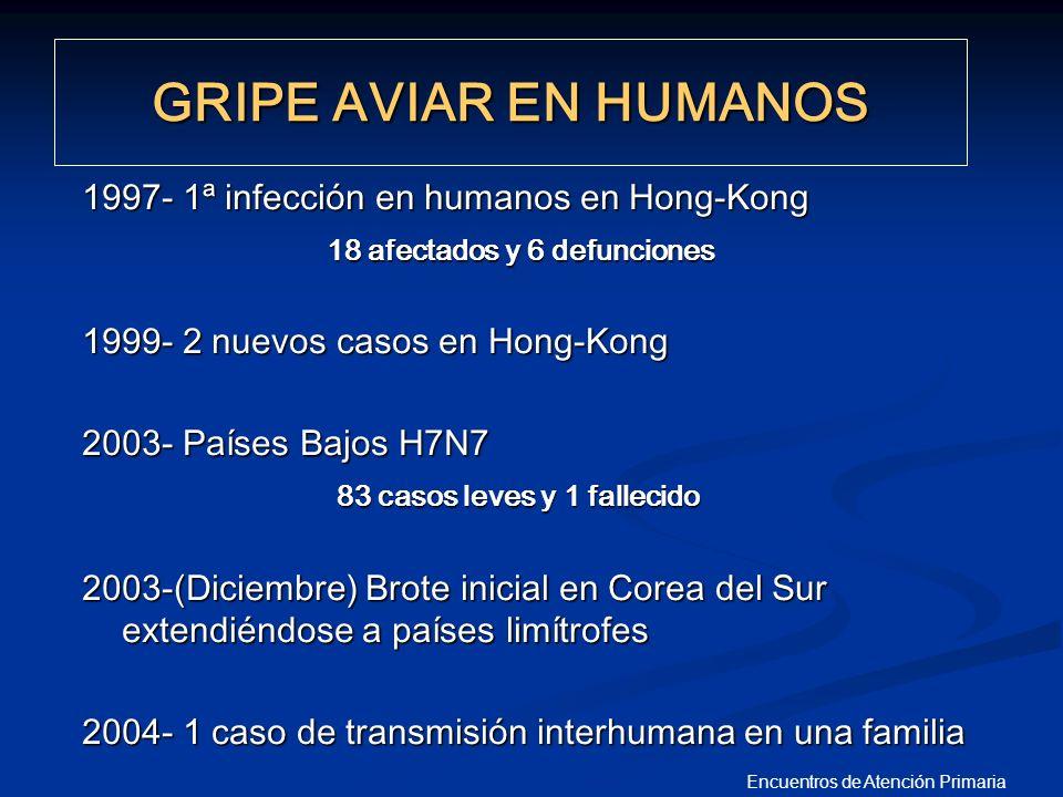 Encuentros de Atención Primaria GRIPE AVIAR EN HUMANOS 1997- 1ª infección en humanos en Hong-Kong 18 afectados y 6 defunciones 18 afectados y 6 defunc