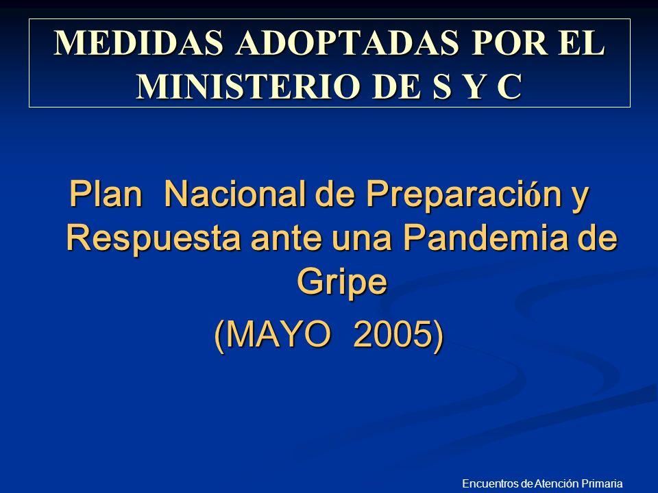 Encuentros de Atención Primaria MEDIDAS ADOPTADAS POR EL MINISTERIO DE S Y C Plan Nacional de Preparaci ó n y Respuesta ante una Pandemia de Gripe (MA