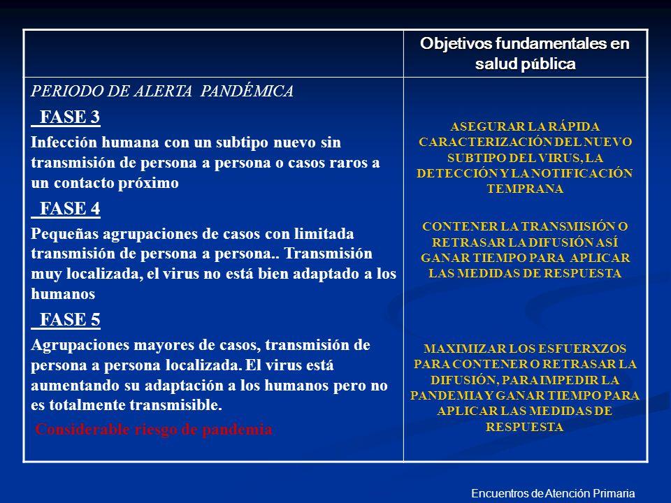 Encuentros de Atención Primaria Objetivos fundamentales en salud p ú blica PERIODO DE ALERTA PANDÉMICA FASE 3 Infección humana con un subtipo nuevo si