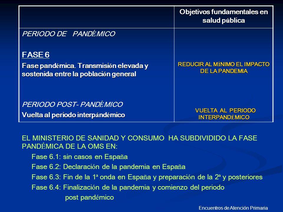 Encuentros de Atención Primaria Objetivos fundamentales en salud p ú blica PERIODO DE PAND É MICO FASE 6 Fase pand é mica. Transmisi ó n elevada y sos