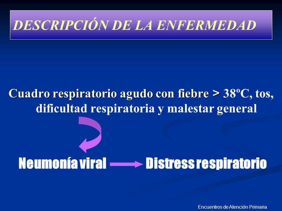 Cuadro respiratorio agudo con fiebre > Cuadro respiratorio agudo con fiebre > 38ºC, tos, dificultad respiratoria y malestar general Neumonía viral Dis
