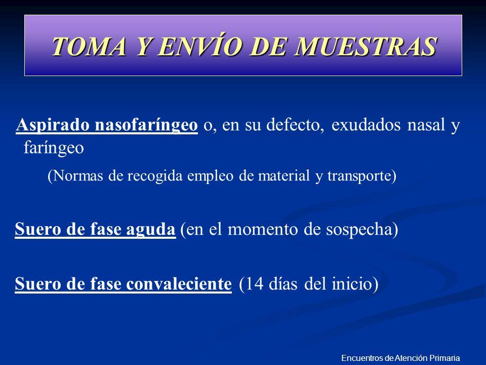 Encuentros de Atención Primaria TOMA Y ENVÍO DE MUESTRAS Aspirado nasofaríngeo o, en su defecto, exudados nasal y faríngeo (Normas de recogida empleo