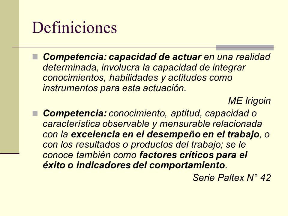 Definiciones Competencia: capacidad de actuar en una realidad determinada, involucra la capacidad de integrar conocimientos, habilidades y actitudes c