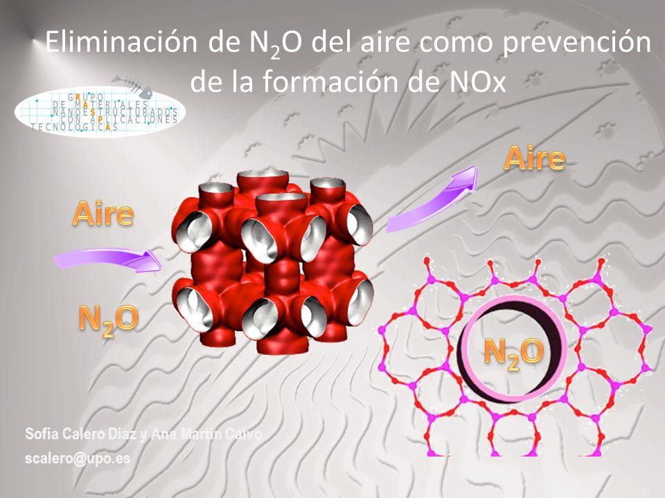 Eliminación de N 2 O del aire como prevención de la formación de NOx Sofia Calero Díaz y Ana Martín Calvo scalero@upo.es