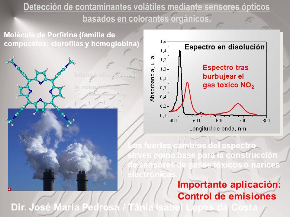 Detección de contaminantes volátiles mediante sensores ópticos basados en colorantes orgánicos. Espectro en disolución Intensa absorción en la zona de