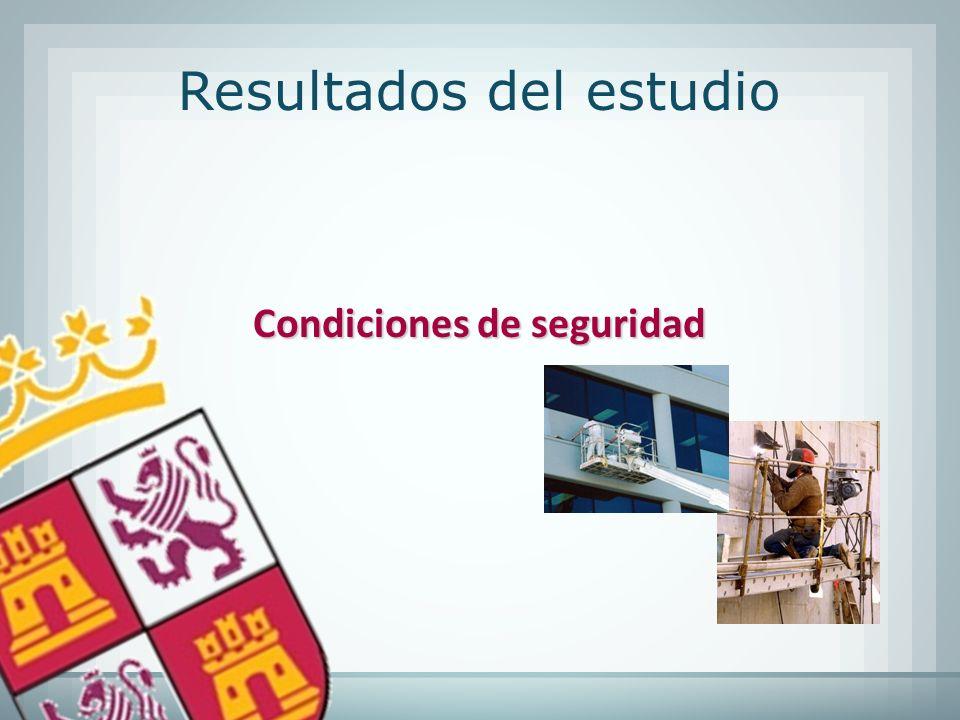 Condiciones de seguridad Resultados del estudio