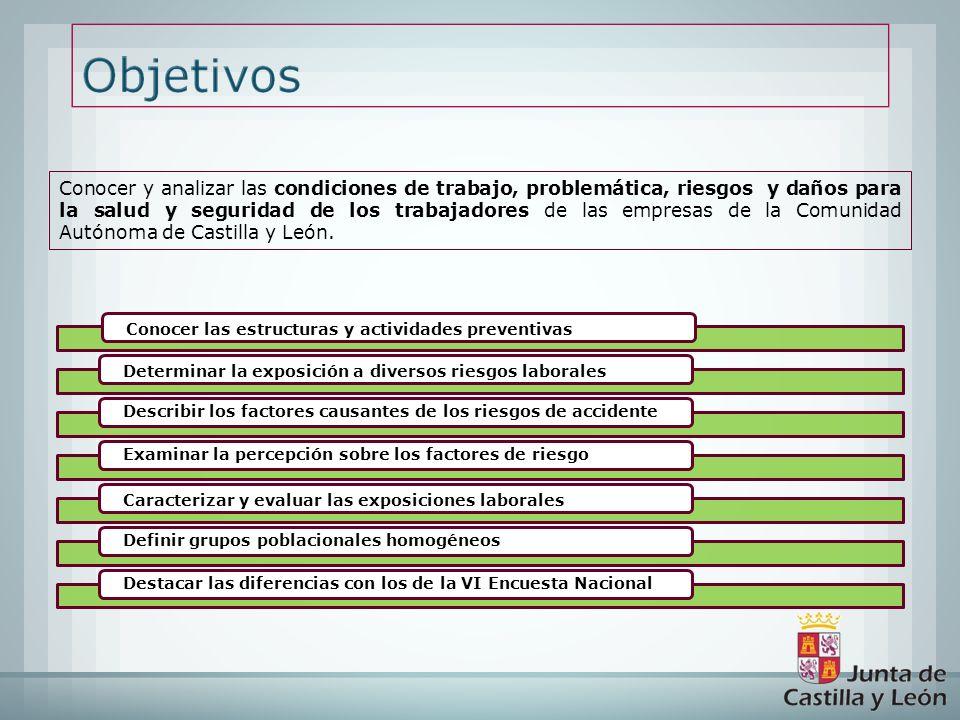 Conocer y analizar las condiciones de trabajo, problemática, riesgos y daños para la salud y seguridad de los trabajadores de las empresas de la Comun